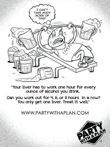 Party With A Plan® Posters-Liver